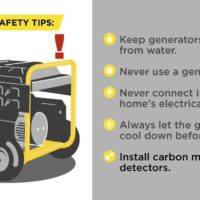 N.C. Electric Cooperatives Stress English/Spanish Safety Tips