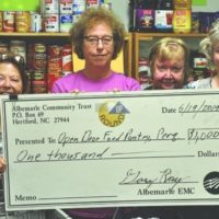 Albemarle EMC Grants Help Feed the Less Fortunate