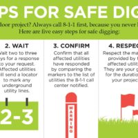 Call 811 Before Digging into Outdoor Projects This Spring