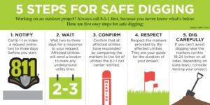 5 steps for safe digging